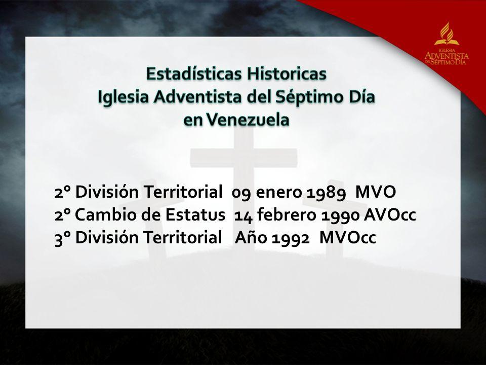 2° División Territorial 09 enero 1989 MVO 2° Cambio de Estatus 14 febrero 1990 AVOcc 3° División Territorial Año 1992 MVOcc