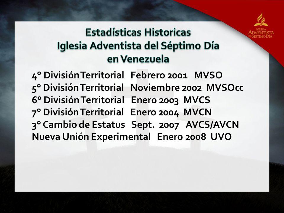4° División Territorial Febrero 2001 MVSO 5° División Territorial Noviembre 2002 MVSOcc 6° División Territorial Enero 2003 MVCS 7° División Territorial Enero 2004 MVCN 3° Cambio de Estatus Sept.