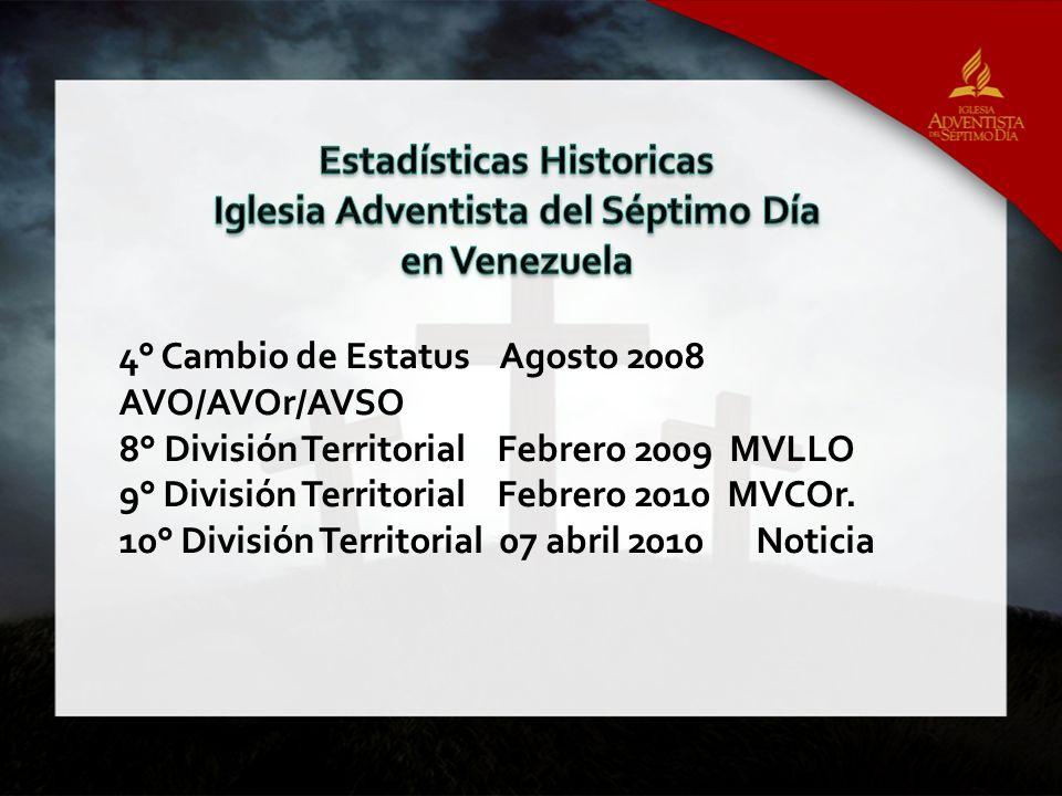 4° Cambio de Estatus Agosto 2008 AVO/AVOr/AVSO 8° División Territorial Febrero 2009 MVLLO 9° División Territorial Febrero 2010 MVCOr. 10° División Ter