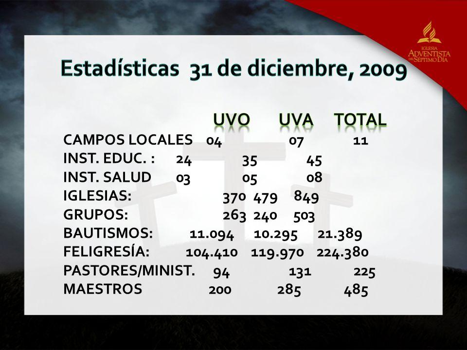 CAMPOS LOCALES 04 07 11 INST.EDUC. : 24 35 45 INST.