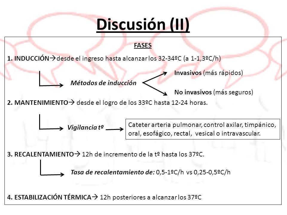 Discusión (II) FASES 1. INDUCCIÓN desde el ingreso hasta alcanzar los 32-34ºC (a 1-1,3ºC/h) 2. MANTENIMIENTO desde el logro de los 33ºC hasta 12-24 ho