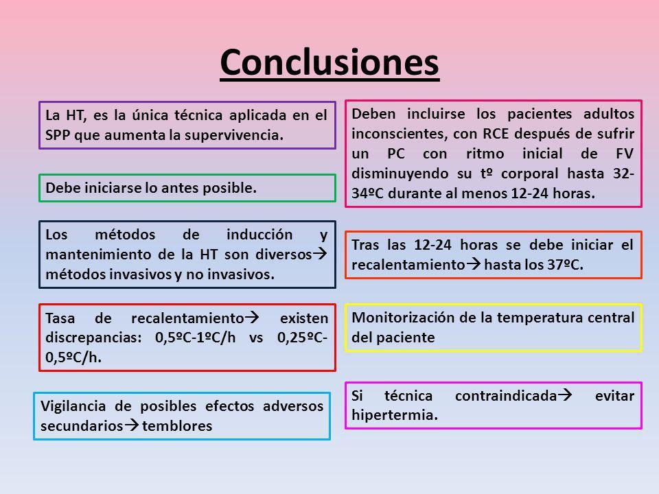 Conclusiones La HT, es la única técnica aplicada en el SPP que aumenta la supervivencia. Deben incluirse los pacientes adultos inconscientes, con RCE