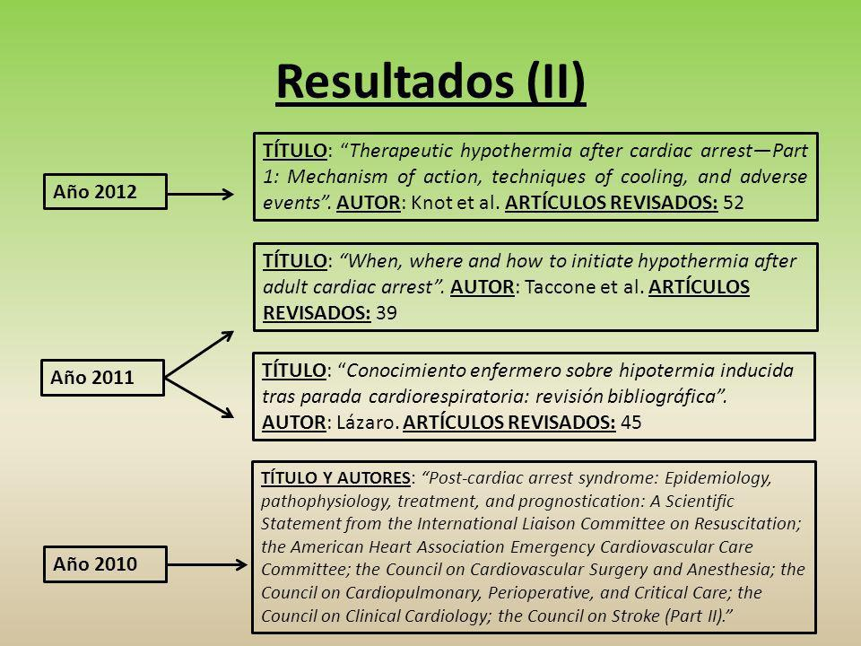 Resultados (II) Año 2012 TÍTULO: Therapeutic hypothermia after cardiac arrestPart 1: Mechanism of action, techniques of cooling, and adverse events.