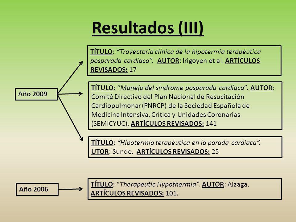 Resultados (III) Año 2009 TÍTULO: Manejo del síndrome posparada cardíaca. AUTOR: Comité Directivo del Plan Nacional de Resucitación Cardiopulmonar (PN
