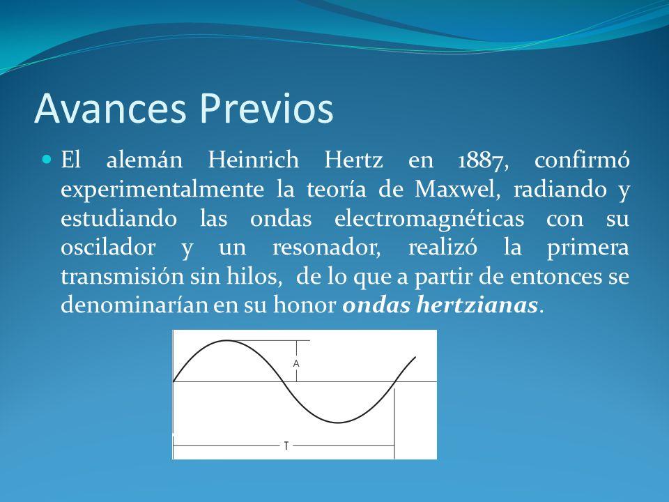 Avances Previos El alemán Heinrich Hertz en 1887, confirmó experimentalmente la teoría de Maxwel, radiando y estudiando las ondas electromagnéticas co
