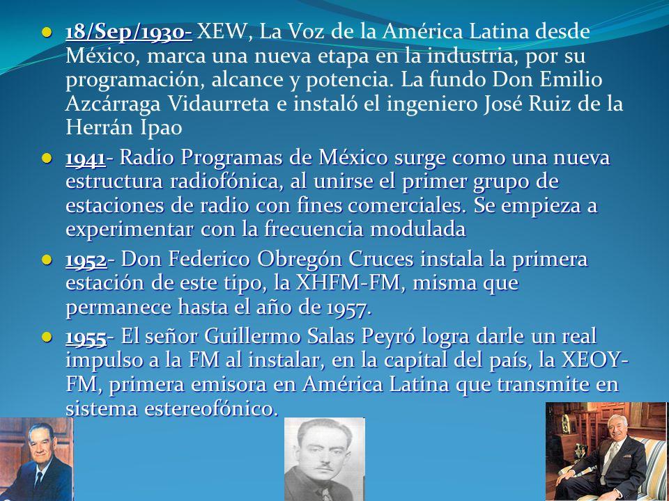 18/Sep/1930- 18/Sep/1930- XEW, La Voz de la América Latina desde México, marca una nueva etapa en la industria, por su programación, alcance y potenci