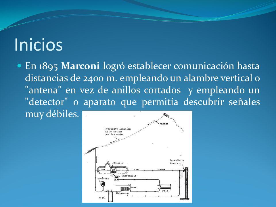 Inicios En 1895 Marconi logró establecer comunicación hasta distancias de 2400 m. empleando un alambre vertical o