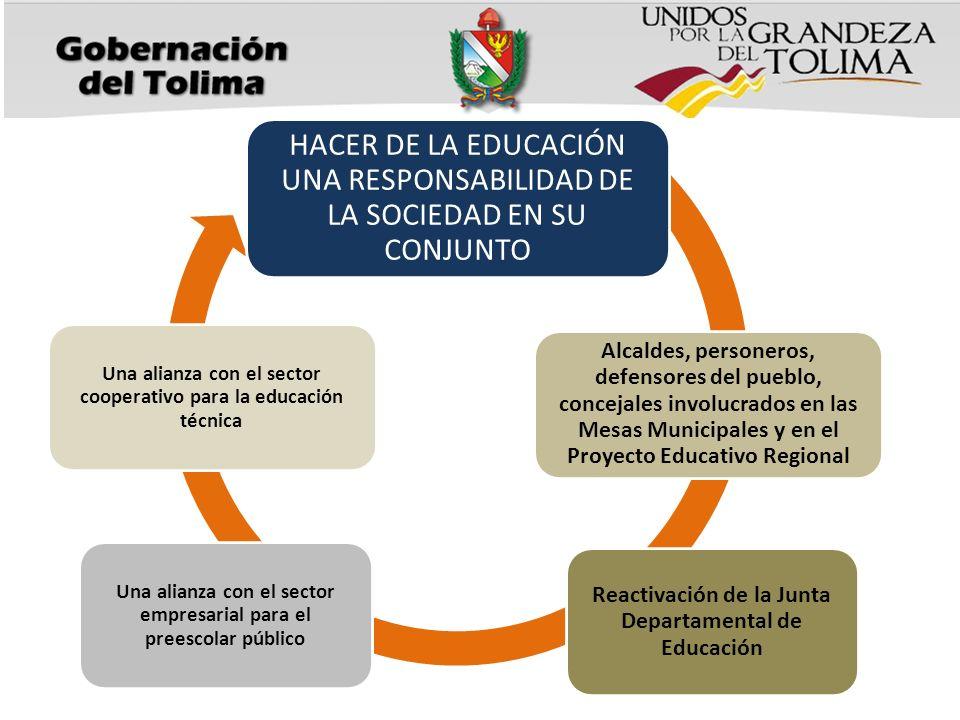 HACER DE LA EDUCACIÓN UNA RESPONSABILIDAD DE LA SOCIEDAD EN SU CONJUNTO Alcaldes, personeros, defensores del pueblo, concejales involucrados en las Me