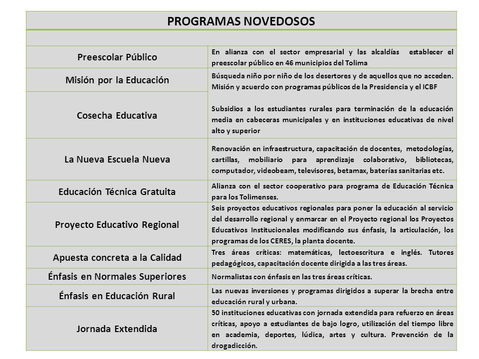 Preescolar Público En alianza con el sector empresarial y las alcaldías establecer el preescolar público en 46 municipios del Tolima Misión por la Edu