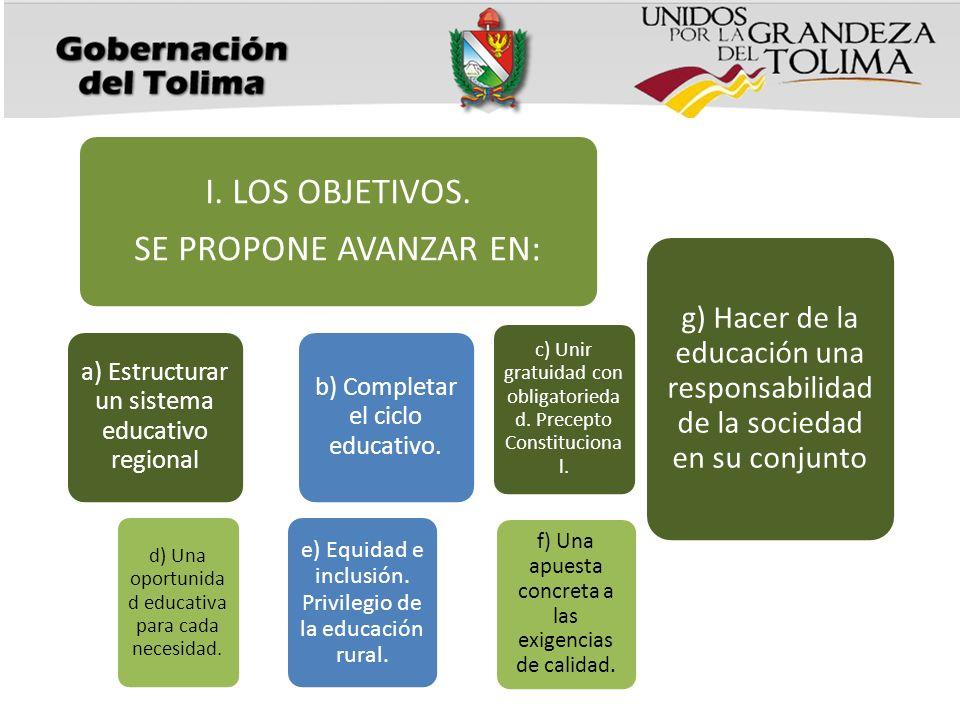 g) Hacer de la educación una responsabilidad de la sociedad en su conjunto I. LOS OBJETIVOS. SE PROPONE AVANZAR EN: a) Estructurar un sistema educativ