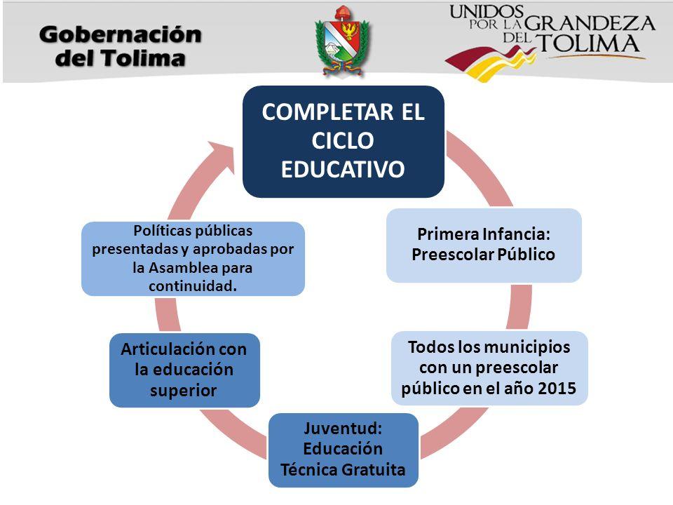 COMPLETAR EL CICLO EDUCATIVO Primera Infancia: Preescolar Público Todos los municipios con un preescolar público en el año 2015 Juventud: Educación Té