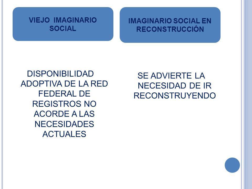 DISPONIBILIDAD ADOPTIVA DE LA RED FEDERAL DE REGISTROS NO ACORDE A LAS NECESIDADES ACTUALES SE ADVIERTE LA NECESIDAD DE IR RECONSTRUYENDO VIEJO IMAGINARIO SOCIAL IMAGINARIO SOCIAL EN RECONSTRUCCIÓN