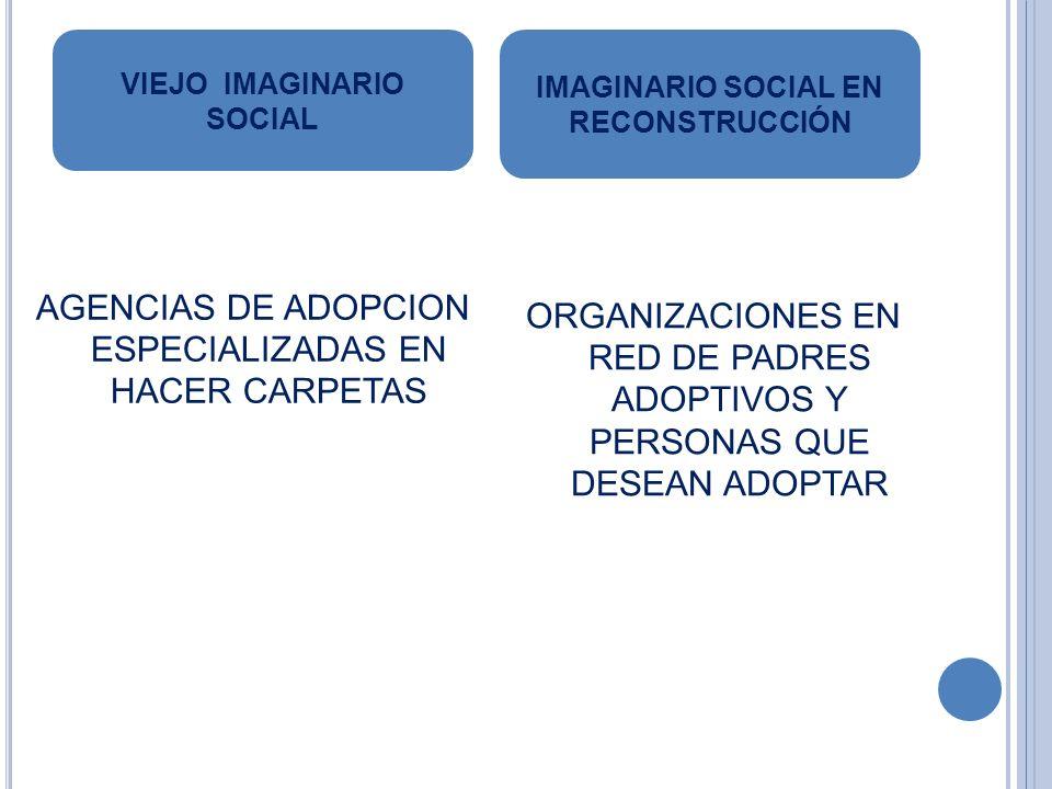 AGENCIAS DE ADOPCION ESPECIALIZADAS EN HACER CARPETAS ORGANIZACIONES EN RED DE PADRES ADOPTIVOS Y PERSONAS QUE DESEAN ADOPTAR VIEJO IMAGINARIO SOCIAL IMAGINARIO SOCIAL EN RECONSTRUCCIÓN