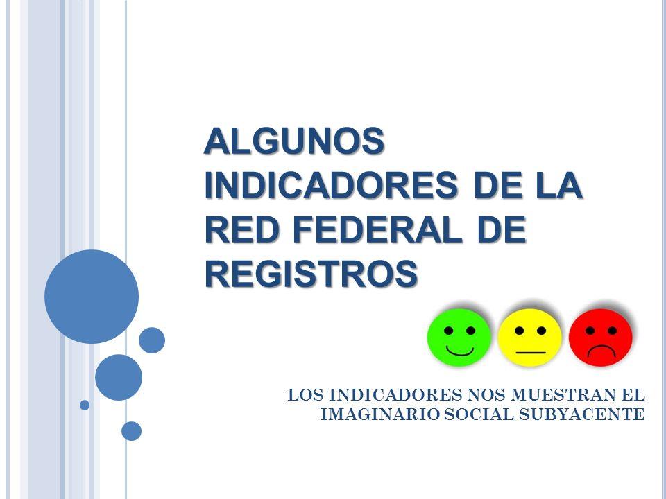 ALGUNOS INDICADORES DE LA RED FEDERAL DE REGISTROS LOS INDICADORES NOS MUESTRAN EL IMAGINARIO SOCIAL SUBYACENTE