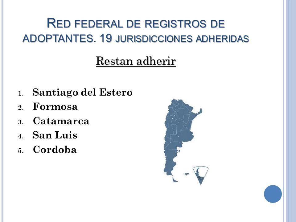 R ED FEDERAL DE REGISTROS DE ADOPTANTES 19 JURISDICCIONES ADHERIDAS R ED FEDERAL DE REGISTROS DE ADOPTANTES.