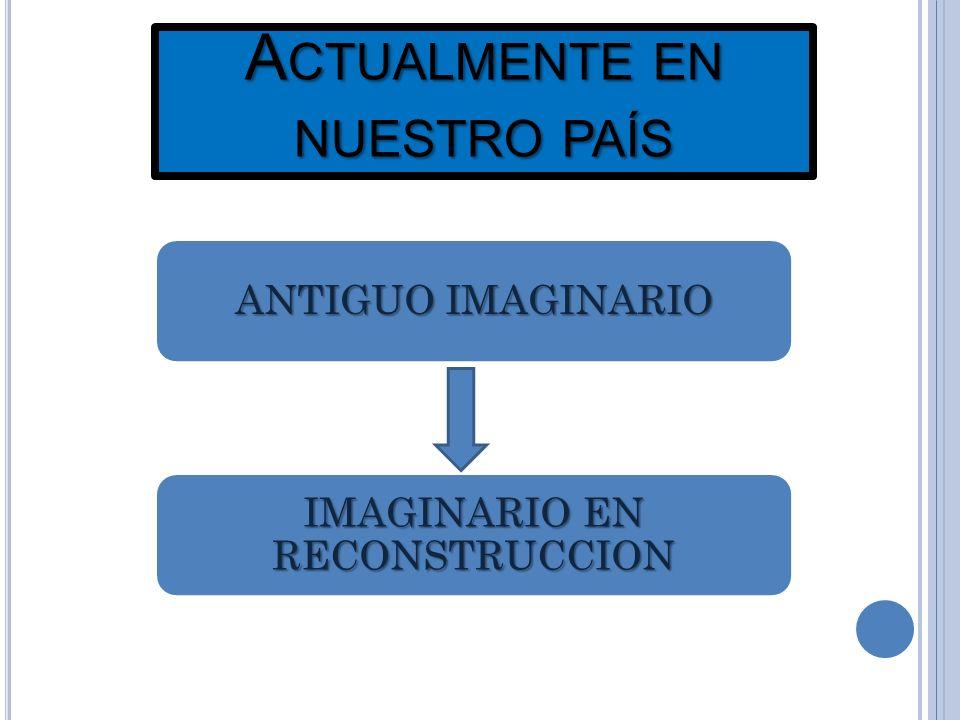 A CTUALMENTE EN NUESTRO PAÍS ANTIGUO IMAGINARIO IMAGINARIO EN RECONSTRUCCION