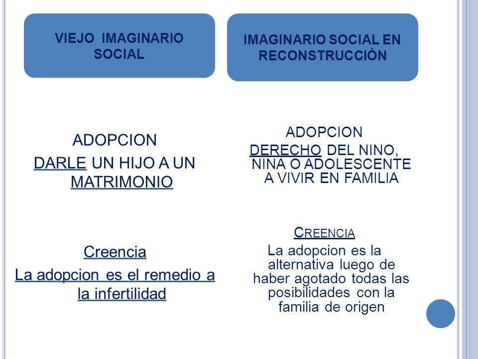 ADOPCION DARLE UN HIJO A UN MATRIMONIO Creencia La adopcion es el remedio a la infertilidad ADOPCION DERECHO DEL NINO, NINA O ADOLESCENTE A VIVIR EN FAMILIA C REENCIA La adopcion es la alternativa luego de haber agotado todas las posibilidades con la familia de origen VIEJO IMAGINARIO SOCIAL IMAGINARIO SOCIAL EN RECONSTRUCCIÓN