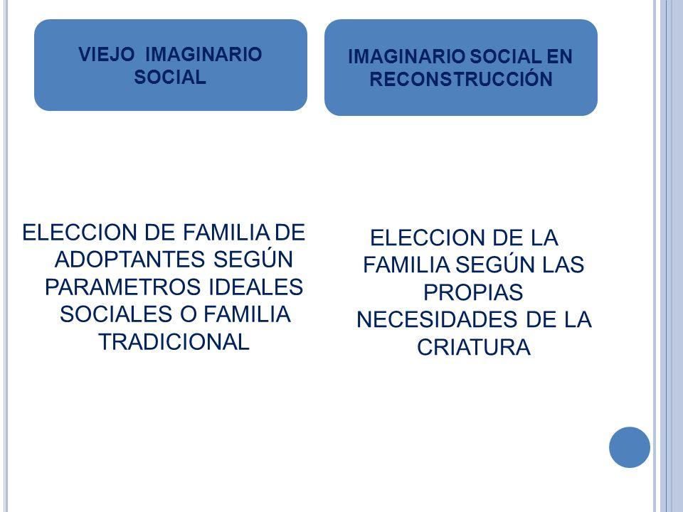 ELECCION DE FAMILIA DE ADOPTANTES SEGÚN PARAMETROS IDEALES SOCIALES O FAMILIA TRADICIONAL ELECCION DE LA FAMILIA SEGÚN LAS PROPIAS NECESIDADES DE LA CRIATURA VIEJO IMAGINARIO SOCIAL IMAGINARIO SOCIAL EN RECONSTRUCCIÓN