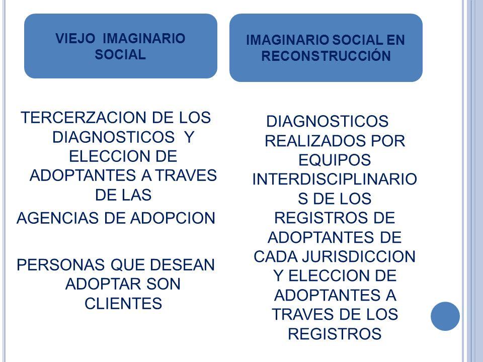 TERCERZACION DE LOS DIAGNOSTICOS Y ELECCION DE ADOPTANTES A TRAVES DE LAS AGENCIAS DE ADOPCION PERSONAS QUE DESEAN ADOPTAR SON CLIENTES DIAGNOSTICOS REALIZADOS POR EQUIPOS INTERDISCIPLINARIO S DE LOS REGISTROS DE ADOPTANTES DE CADA JURISDICCION Y ELECCION DE ADOPTANTES A TRAVES DE LOS REGISTROS VIEJO IMAGINARIO SOCIAL IMAGINARIO SOCIAL EN RECONSTRUCCIÓN