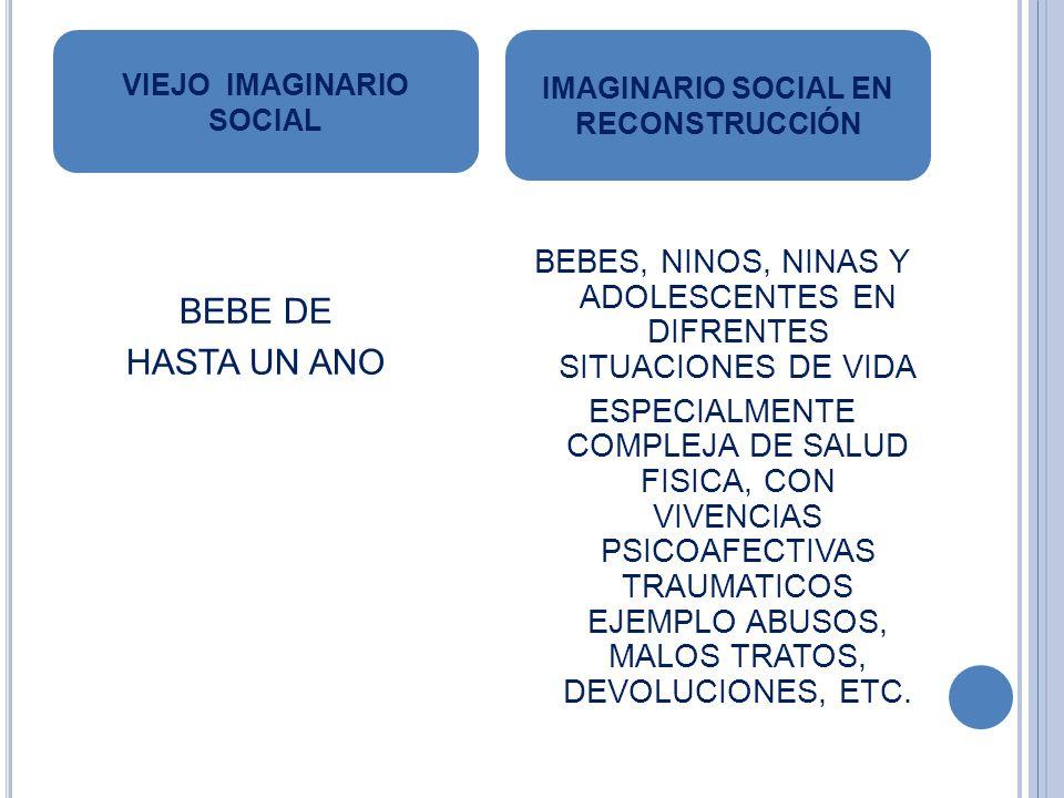 BEBE DE HASTA UN ANO BEBES, NINOS, NINAS Y ADOLESCENTES EN DIFRENTES SITUACIONES DE VIDA ESPECIALMENTE COMPLEJA DE SALUD FISICA, CON VIVENCIAS PSICOAFECTIVAS TRAUMATICOS EJEMPLO ABUSOS, MALOS TRATOS, DEVOLUCIONES, ETC.