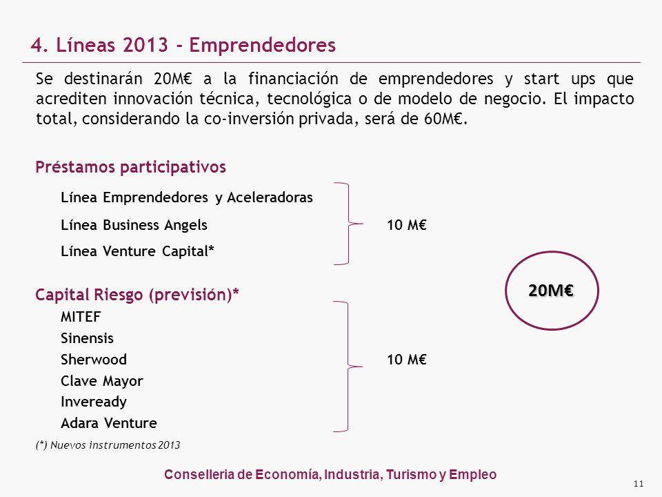 Conselleria de Economía, Industria, Turismo y Empleo 4. Líneas 2013 - Emprendedores Se destinarán 20M a la financiación de emprendedores y start ups q