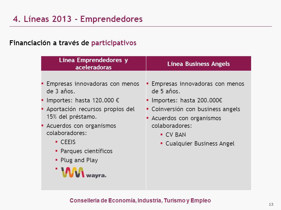 Conselleria de Economía, Industria, Turismo y Empleo 4. Líneas 2013 - Emprendedores Línea Emprendedores y aceleradoras Línea Business Angels Empresas