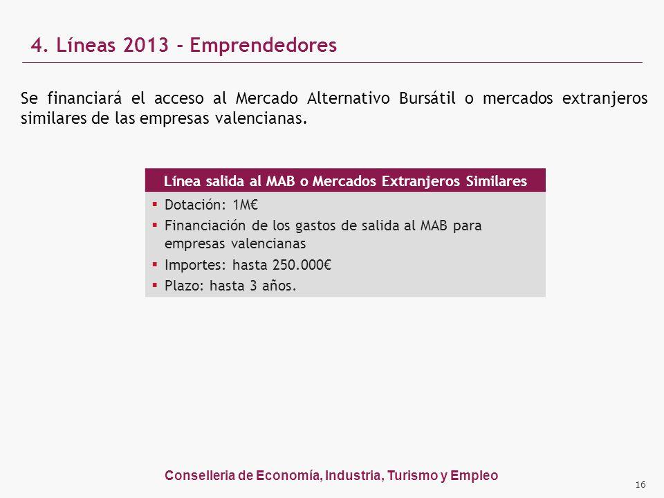 Conselleria de Economía, Industria, Turismo y Empleo 4. Líneas 2013 - Emprendedores Se financiará el acceso al Mercado Alternativo Bursátil o mercados
