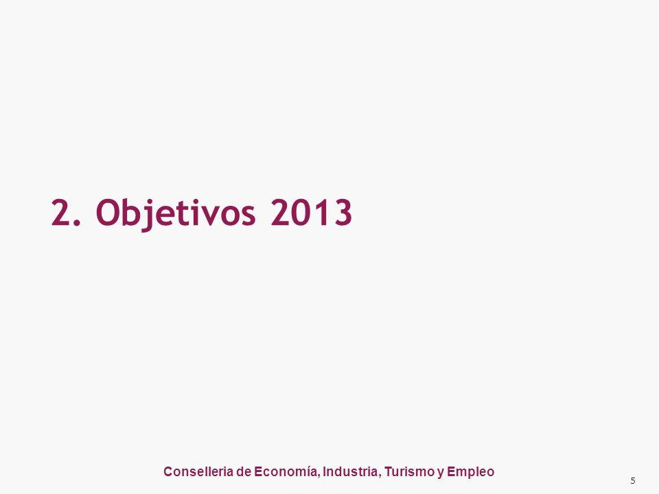 Conselleria de Economía, Industria, Turismo y Empleo 2. Objetivos 2013 5