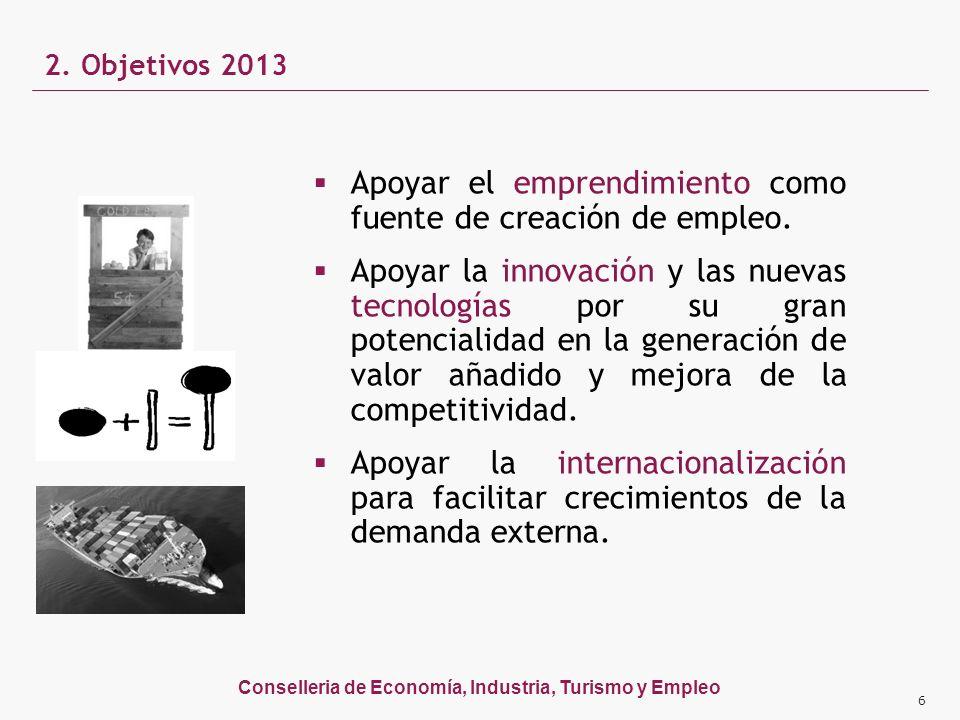 Conselleria de Economía, Industria, Turismo y Empleo 2. Objetivos 2013 Apoyar el emprendimiento como fuente de creación de empleo. Apoyar la innovació