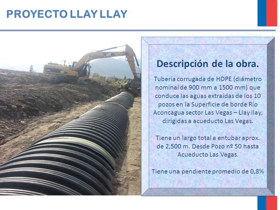 PROYECTO LLAY LLAY Descripción de la obra. Tubería corrugada de HDPE (diámetro nominal de 900 mm a 1500 mm) que conduce las aguas extraídas de los 10
