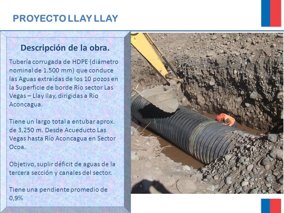PROYECTO LLAY LLAY Descripción de la obra. Tubería corrugada de HDPE (diámetro nominal de 1.500 mm) que conduce las Aguas extraídas de los 10 pozos en