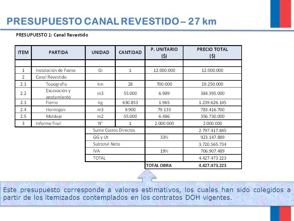 PRESUPUESTO CANAL REVESTIDO – 27 km Este presupuesto corresponde a valores estimativos, los cuales han sido colegidos a partir de los itemizados conte