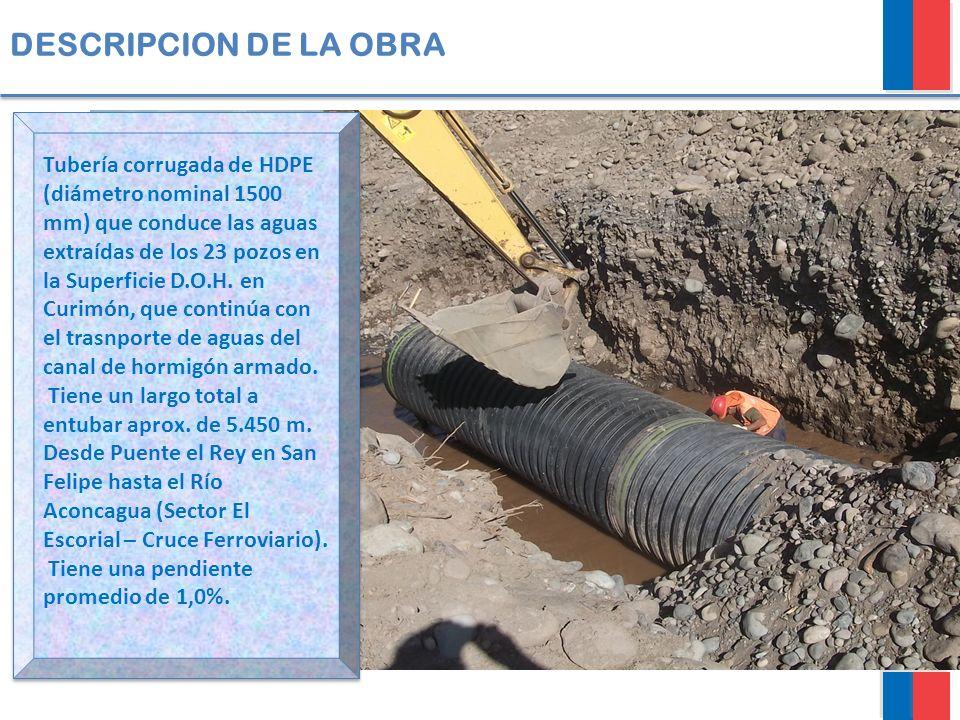 PROYECTO PANQUEHUE DESCRIPCION DE LA OBRA Tubería corrugada de HDPE (diámetro nominal 1500 mm) que conduce las aguas extraídas de los 23 pozos en la S