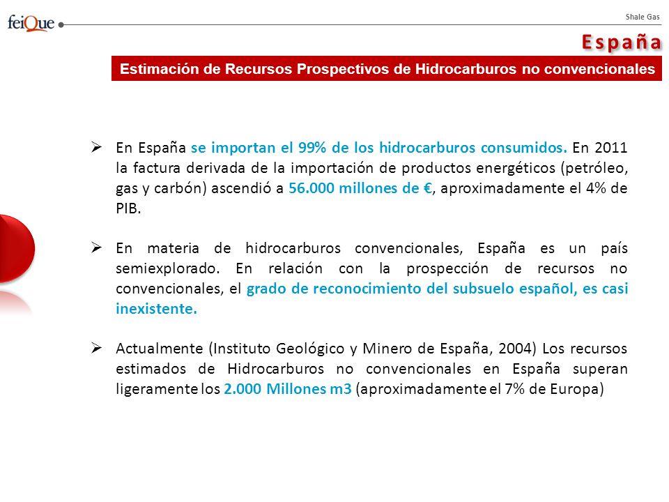 Shale Gas España Estimación de Recursos Prospectivos de Hidrocarburos no convencionales En España se importan el 99% de los hidrocarburos consumidos.