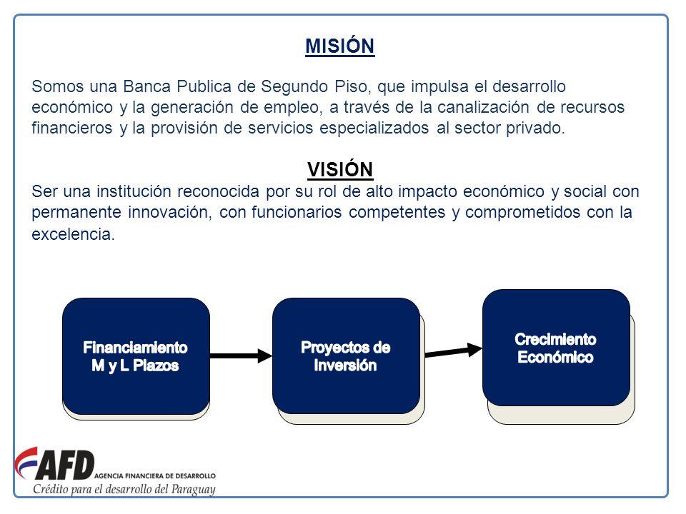 MISIÓN Somos una Banca Publica de Segundo Piso, que impulsa el desarrollo económico y la generación de empleo, a través de la canalización de recursos financieros y la provisión de servicios especializados al sector privado.