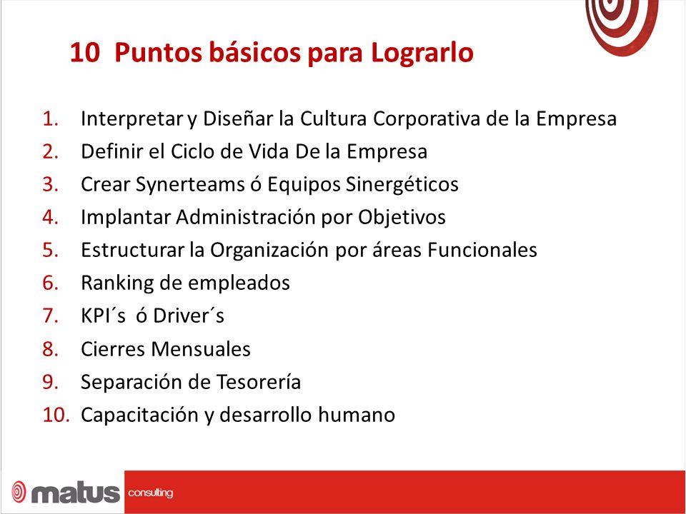 10 Puntos básicos para Lograrlo 1.Interpretar y Diseñar la Cultura Corporativa de la Empresa 2.Definir el Ciclo de Vida De la Empresa 3.Crear Synerteams ó Equipos Sinergéticos 4.Implantar Administración por Objetivos 5.Estructurar la Organización por áreas Funcionales 6.Ranking de empleados 7.KPI´s ó Driver´s 8.Cierres Mensuales 9.Separación de Tesorería 10.Capacitación y desarrollo humano