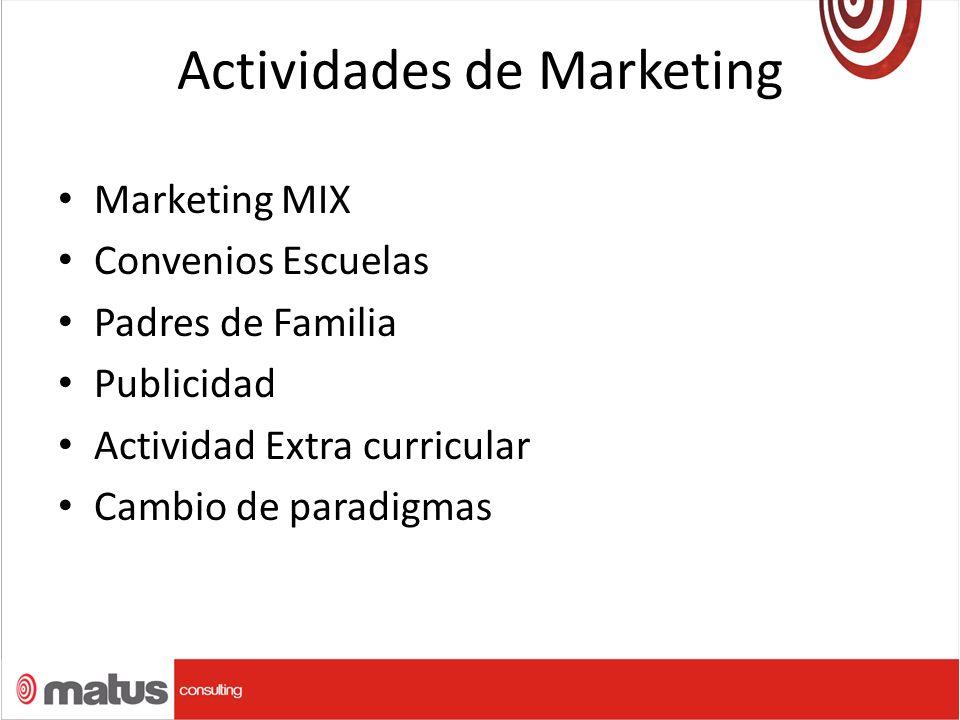 Actividades de Marketing Marketing MIX Convenios Escuelas Padres de Familia Publicidad Actividad Extra curricular Cambio de paradigmas