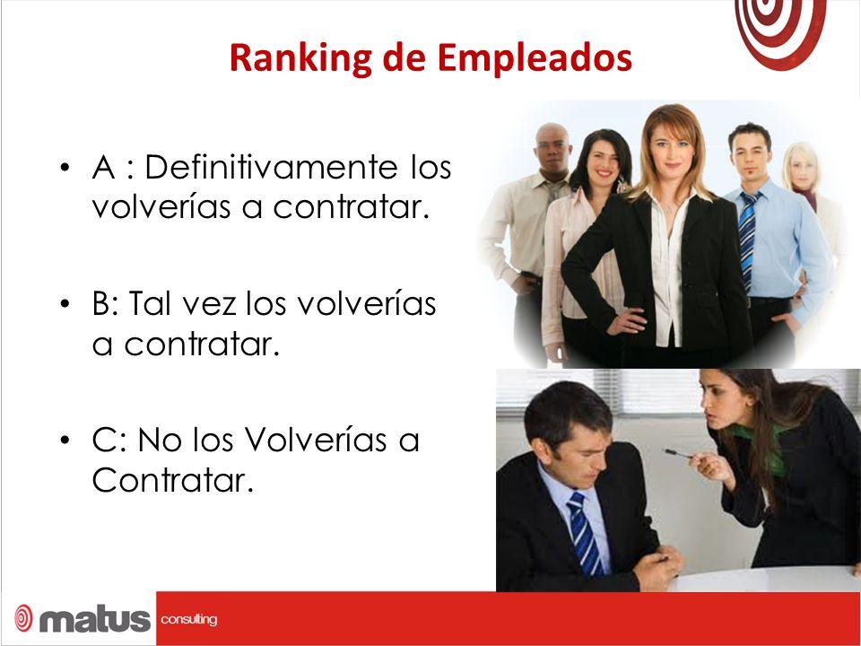 Ranking de Empleados A : Definitivamente los volverías a contratar.