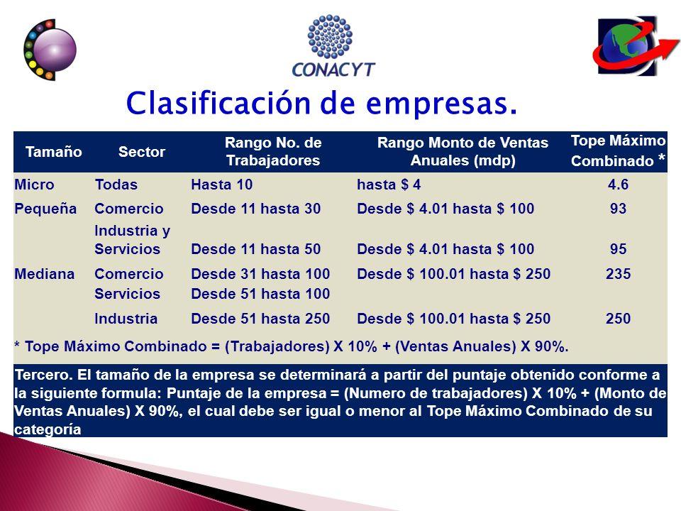 Programa de Estímulos a la Innovación 2010 Número de proyectos apoyados