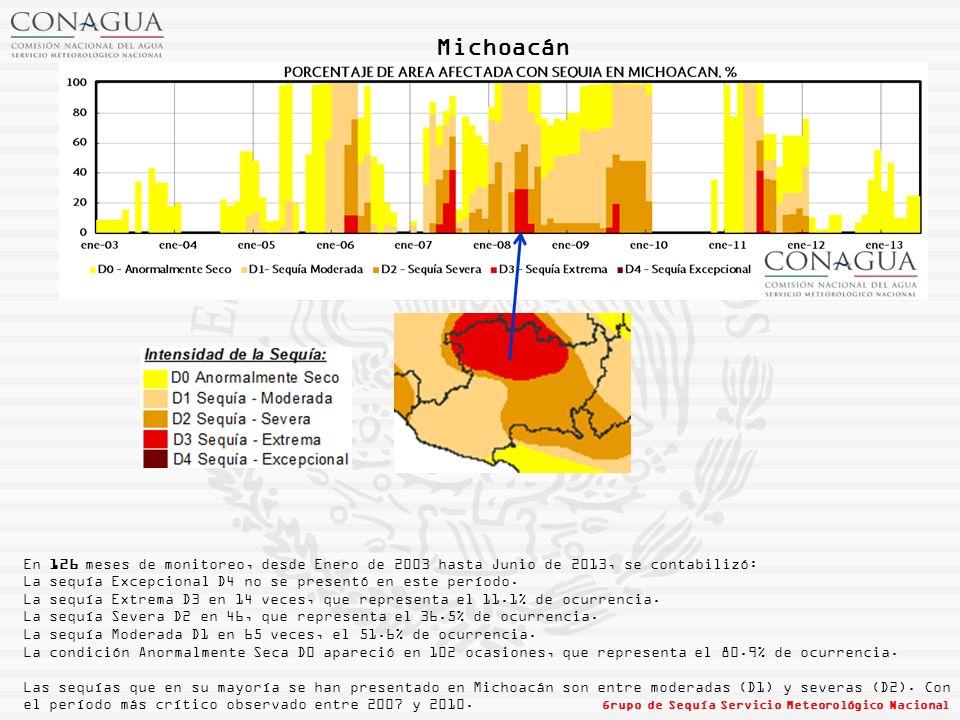 Michoacán En 126 meses de monitoreo, desde Enero de 2003 hasta Junio de 2013, se contabilizó: La sequía Excepcional D4 no se presentó en este período.