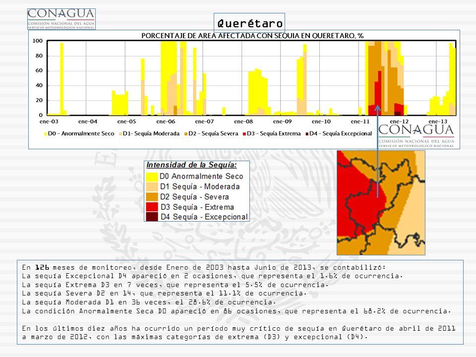 En 126 meses de monitoreo, desde Enero de 2003 hasta Junio de 2013, se contabilizó: La sequía Excepcional D4 apareció en 2 ocasiones, que representa el 1.6% de ocurrencia.
