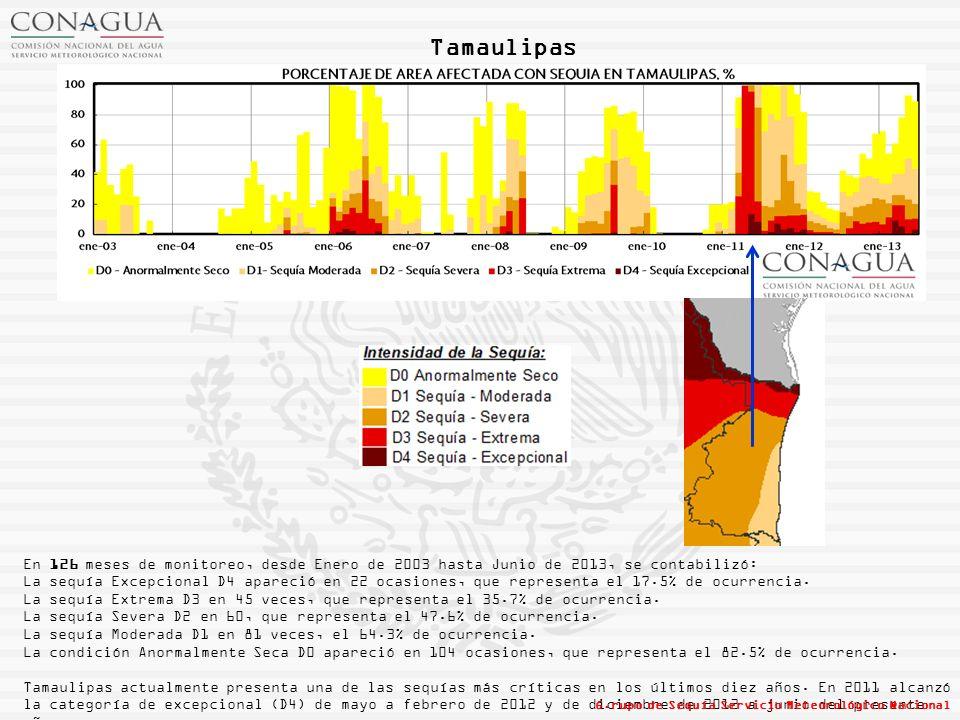 Tamaulipas En 126 meses de monitoreo, desde Enero de 2003 hasta Junio de 2013, se contabilizó: La sequía Excepcional D4 apareció en 22 ocasiones, que representa el 17.5% de ocurrencia.