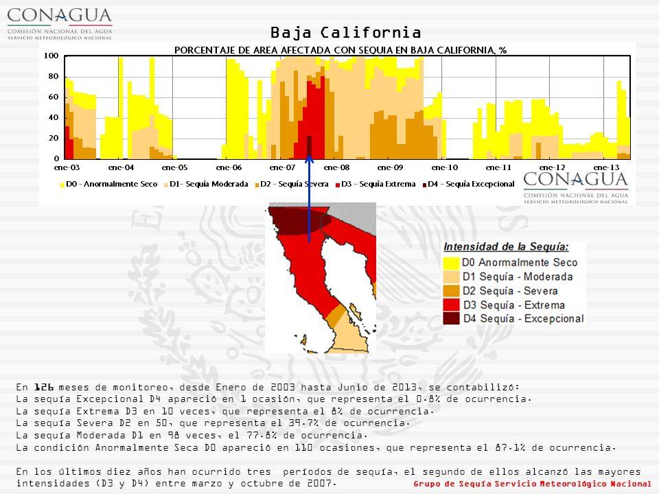 Baja California En 126 meses de monitoreo, desde Enero de 2003 hasta Junio de 2013, se contabilizó: La sequía Excepcional D4 apareció en 1 ocasión, que representa el 0.8% de ocurrencia.