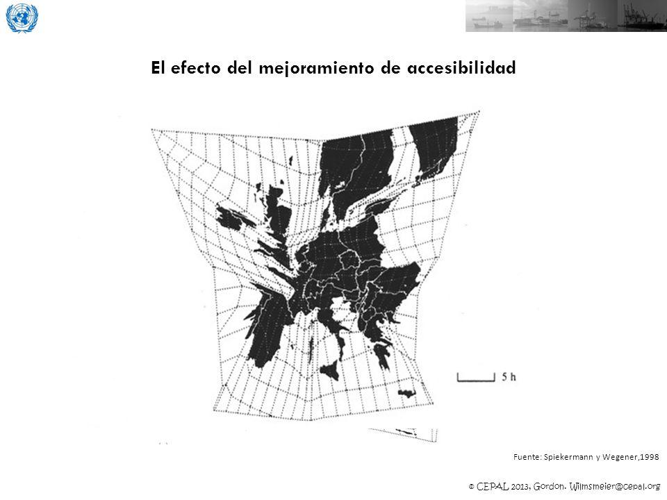 © CEPAL 2013, Gordon. Wilmsmeier@cepal.org El efecto del mejoramiento de accesibilidad Fuente: Spiekermann y Wegener,1998