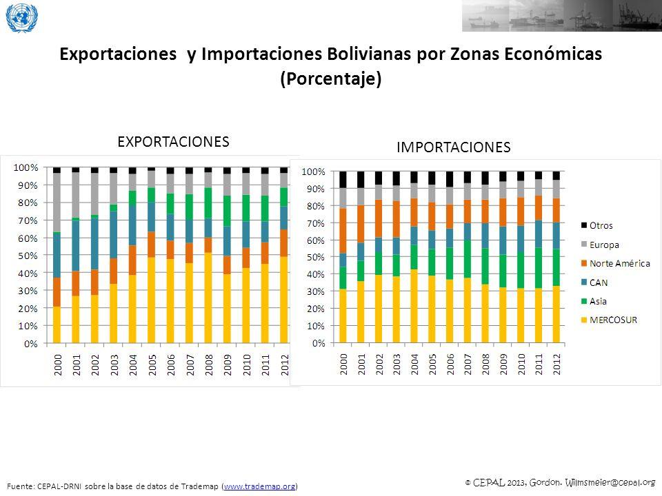 © CEPAL 2013, Gordon. Wilmsmeier@cepal.org Exportaciones y Importaciones Bolivianas por Zonas Económicas (Porcentaje) Fuente: CEPAL-DRNI sobre la base