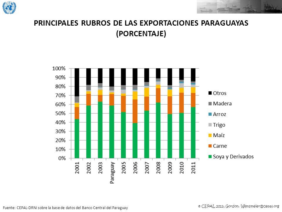 © CEPAL 2013, Gordon. Wilmsmeier@cepal.org PRINCIPALES RUBROS DE LAS EXPORTACIONES PARAGUAYAS (PORCENTAJE) Fuente: CEPAL-DRNI sobre la base de datos d