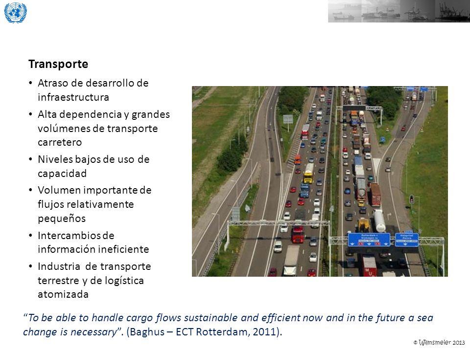 © Wilmsmeier 2013 Transporte Atraso de desarrollo de infraestructura Alta dependencia y grandes volúmenes de transporte carretero Niveles bajos de uso