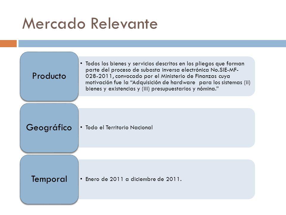 Mercado Relevante Investigación de oficio SUBCOMP-001-2011 Todos los bienes y servicios descritos en los pliegos que forman parte del proceso de subas
