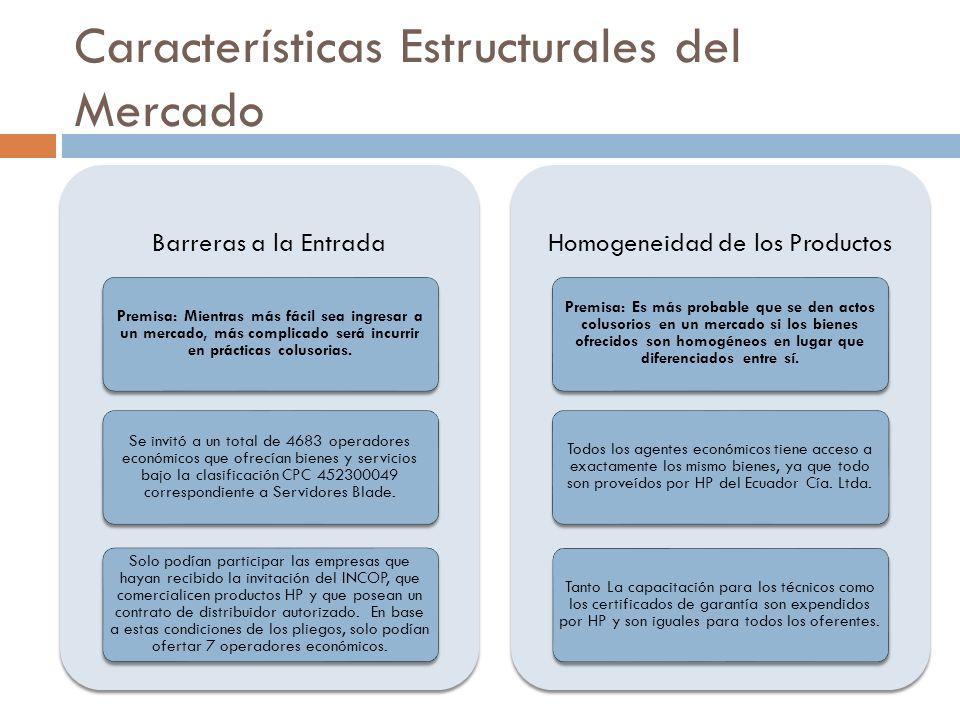 Características Estructurales del Mercado Investigación de oficio SUBCOMP-001-2011 Barreras a la Entrada Premisa: Mientras más fácil sea ingresar a un