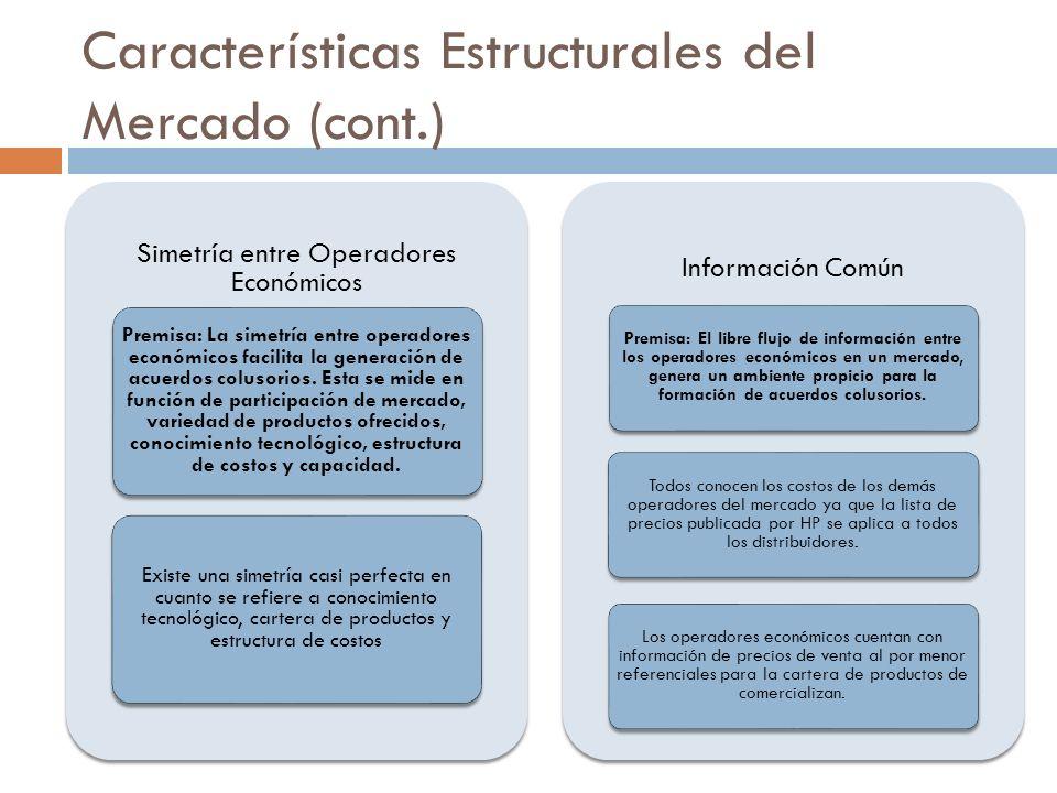Características Estructurales del Mercado (cont.) Investigación de oficio SUBCOMP-001-2011 Simetría entre Operadores Económicos Premisa: La simetría e